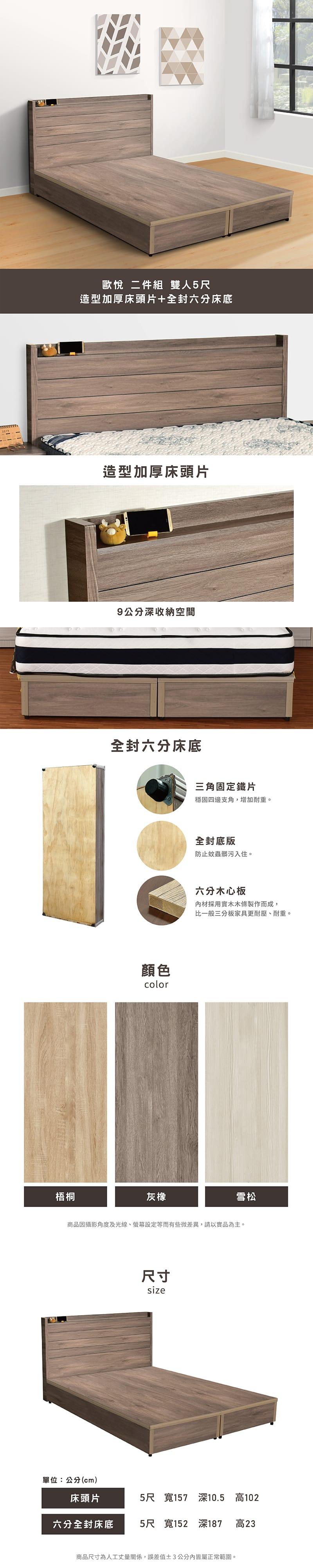收納床組兩件 雙人5尺(床頭片+床底)【諾亞】