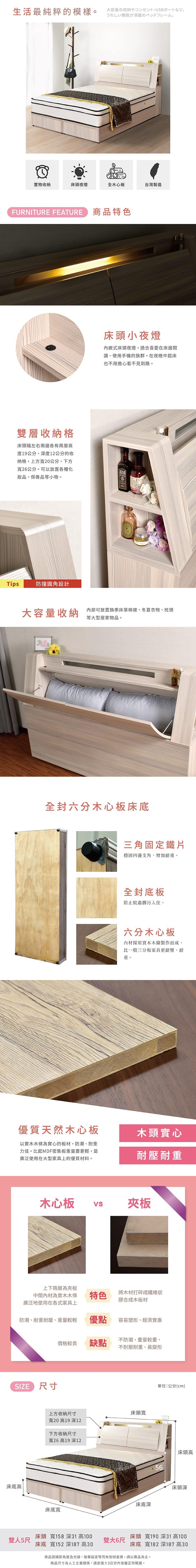 附燈收納床組 雙人5尺(床頭箱+床底)【蜜雪兒】